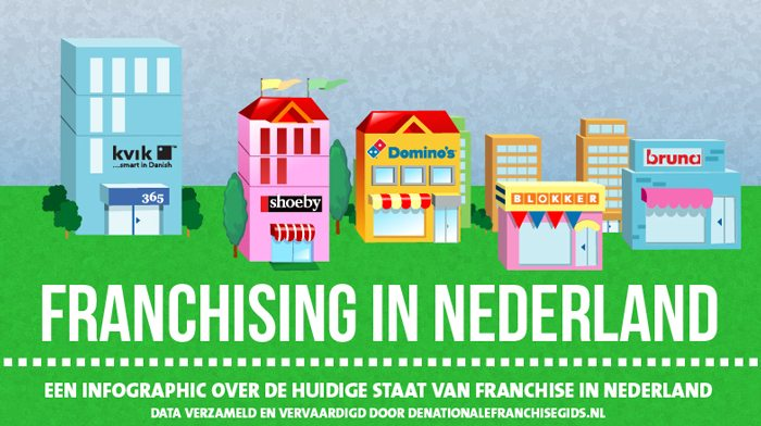Infographic franchise: Staat van franchise in Nederland ... Multivlaai
