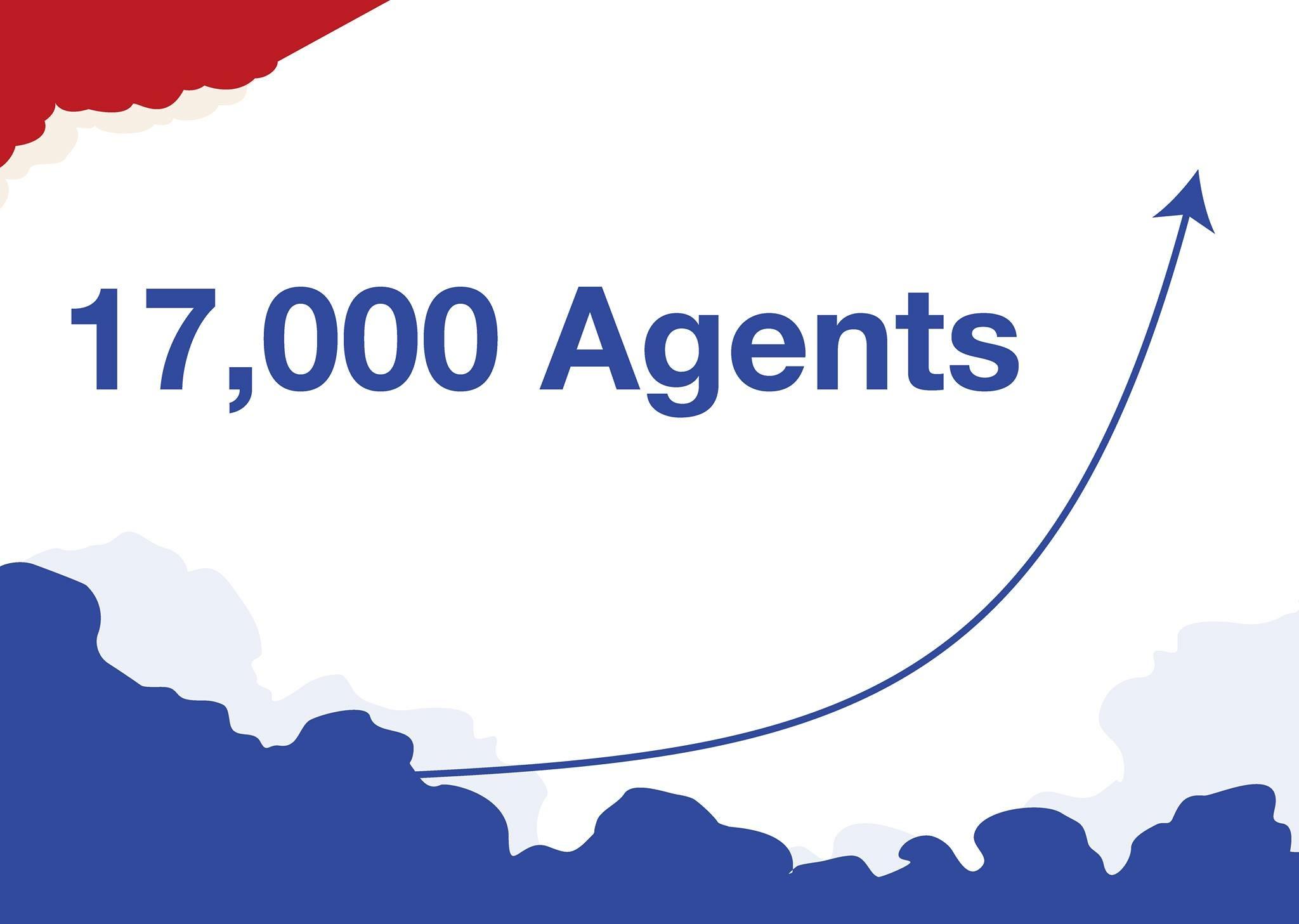 In Europa meer dan 17.000 RE/MAX makelaars